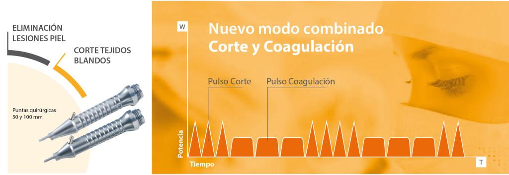 grafico_coagulacion_ok